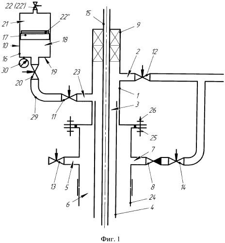 Оборудование устья скважины