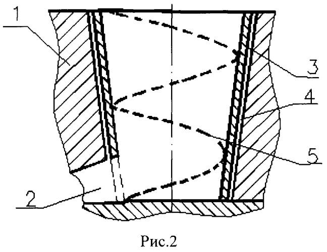 Песчано-глинистая форма для получения фасонных отливок из цветных металлов