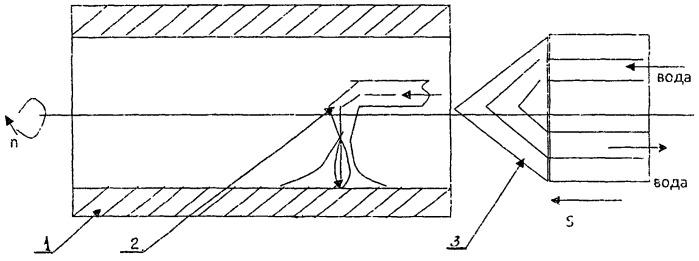 Способ пластического деформирования деталей с внутренним отверстием