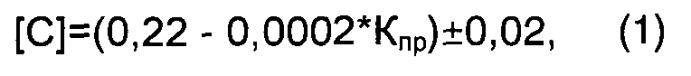 Способ производства горячекатаного проката повышенной прочности