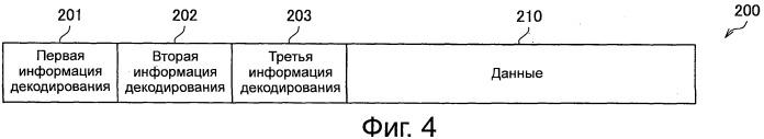 Устройство радиосвязи, способ радиосвязи и система радиосвязи