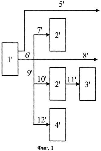 Способ каталитической конверсии с увеличенным выходом дизельного топлива с высоким цетановым числом