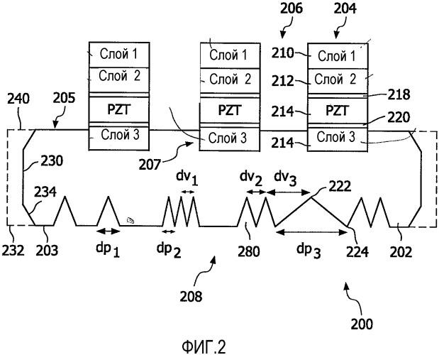 Интегральная схема с подавлением паразитных акустических мод и способ ее изготовления