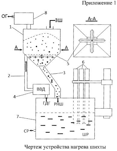 Способ предварительного нагрева шихты в производстве минераловатного волокна из горных пород и устройство для его осуществления