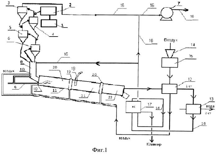Способ получения портландцементного клинкера (варианты)