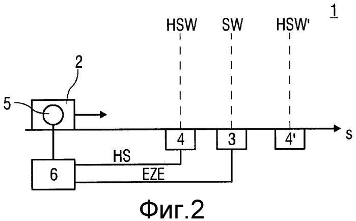 Способ функционирования процессора в среде реального времени