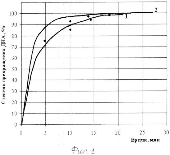 Способ получения 2,4,4-тринитробензанилида из 2,4-динитроанилина и 4-нитробензоилхлорида