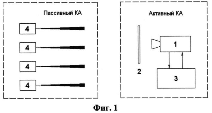 Система контроля скорости космических аппаратов при сближении