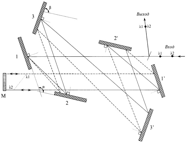 Оптическая система лазерного компрессора