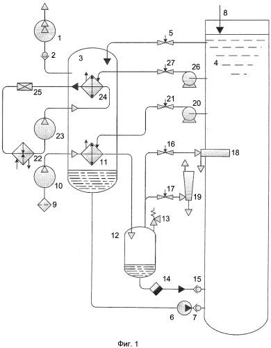 Холодильная каскадная установка