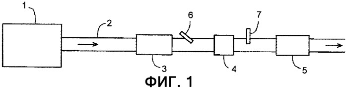 Нейтрализатор выхлопных газов для двигателя внутреннего сгорания