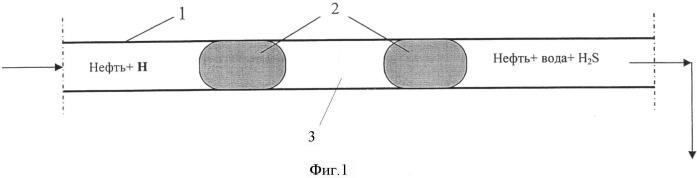 Способ консервации промысловых трубопроводов на месторождениях, в продукции которых содержится сероводород