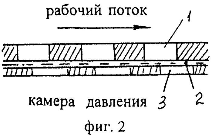 Рабочая часть аэродинамической трубы
