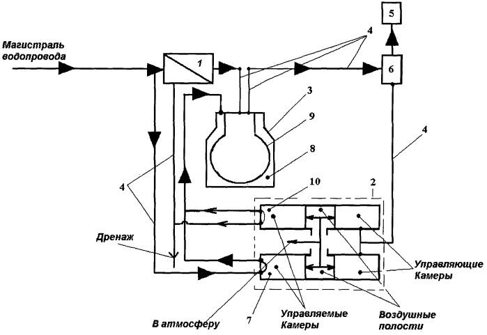 Система очистки воды с гидравлическим управлением