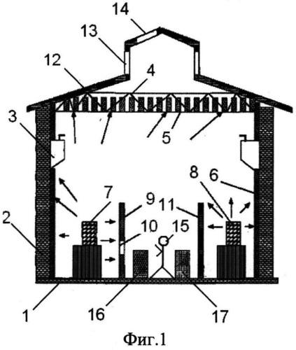 Комплекс кочетова для акустической защиты оператора