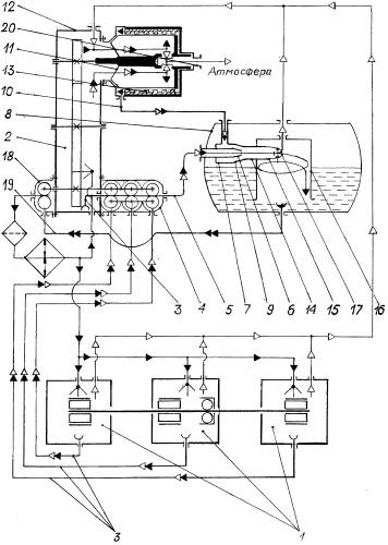 Масляная система газотурбинного двигателя