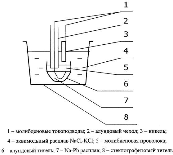 Способ получения диффузионного бестокового покрытия на основе редкоземельного металла на детали из никеля или никелевого сплава