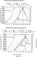 Способы культивирования клеток, размножения и очистки вирусов