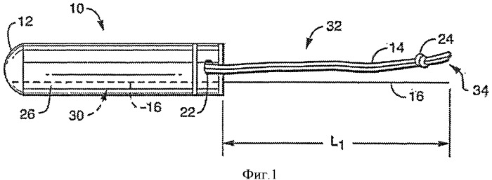 Система и способ индикации насыщения впитывающих изделий