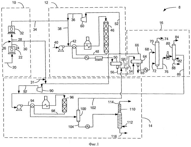 Способ и устройство для гидропроцессинга углеводородов