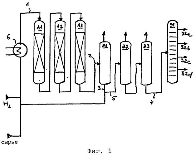 Способ получения углеводородных жидкостей с низким содержанием ароматических соединений