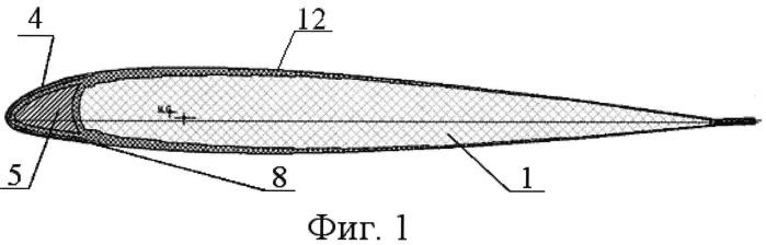 Безлонжеронная лопасть винта вертолета из полимерных композиционных материалов и способ ее изготовления