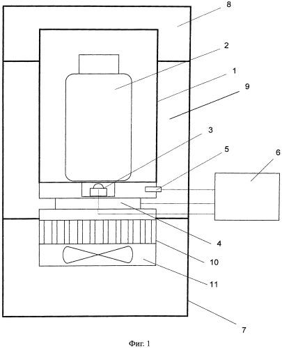 Инкубатор и способ инкубации проб воды