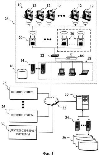 Информационная система для промышленных машин, включающая в себя циклически повторяющееся информационное сообщение машины