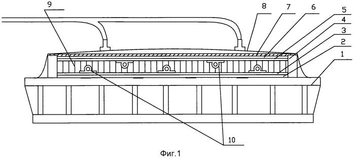 Способ изготовления крупногабаритных трехслойных панелей