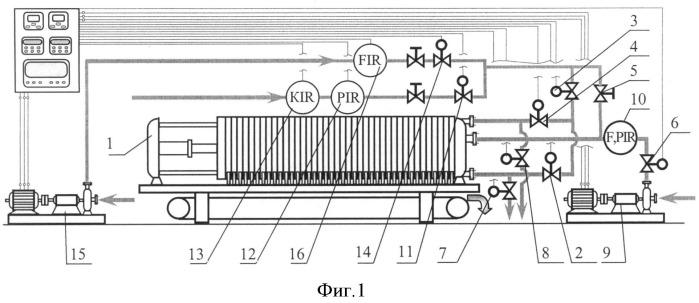 Способ отмывки тонкодисперсных осадков на фильтрующей перегородке