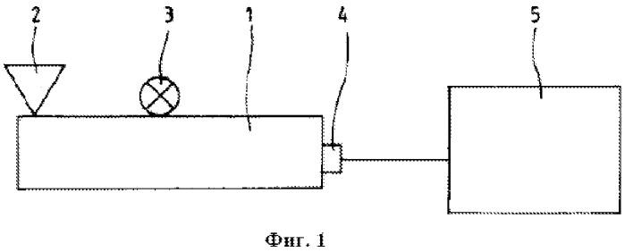 Способ производства волокон молочного белка и изделия, полученные из них