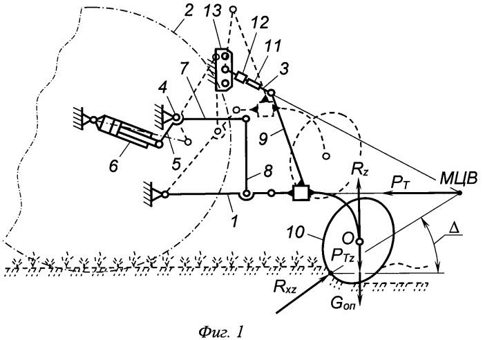 Механизм навески трактора