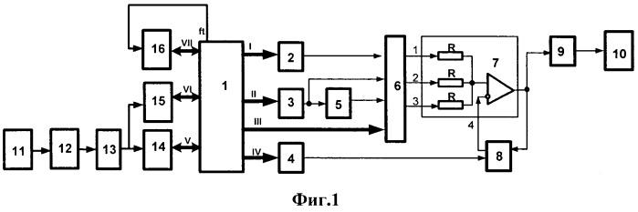 Электростимулятор