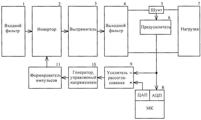 Способ управления импульсным стабилизатором тока