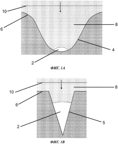 Способ и устройство создания локализованной концентрации энергии