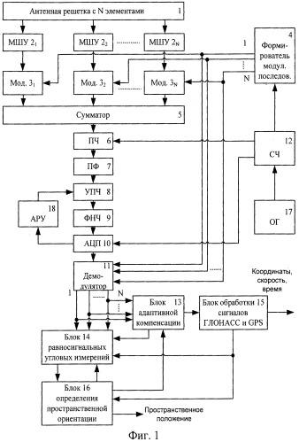 Устройство для определения пространственной ориентации объекта