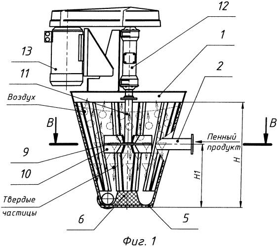 Устройство для перекачки пенного продукта флотационного передела