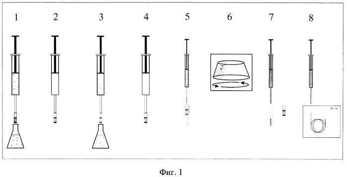 Способ пробоподготовки водных объектов для определения углеводородных примесей