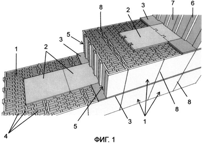 Стеновая кладка (варианты) и способ возведения этой кладки (варианты)