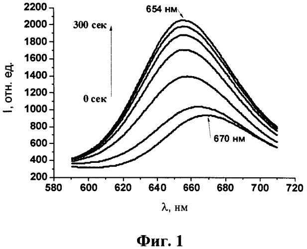 Способ детектирования ацетона в газовой фазе