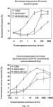 Модифицированные антигенсвязывающие молекулы с измененной клеточной сигнальной активностью