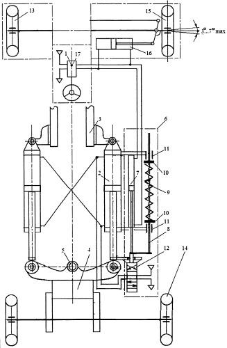 Рулевая система управления трактором поворотом полурам