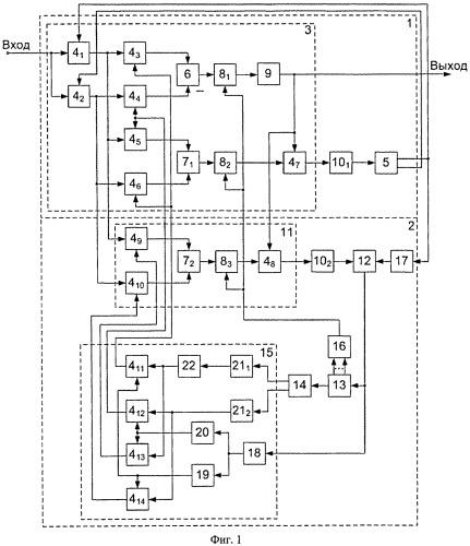 Корреляционный приемник шумоподобных сигналов с минимальной частотной модуляцией