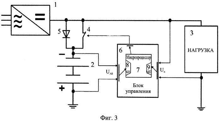 Способ и система гарантированного электроснабжения постоянного тока с аккумуляторными батареями