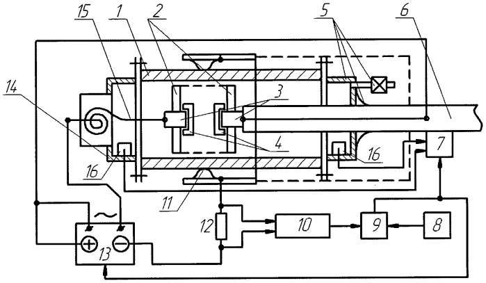 Устройство для ионной обработки внутренних поверхностей изделий миллиметрового диапазона