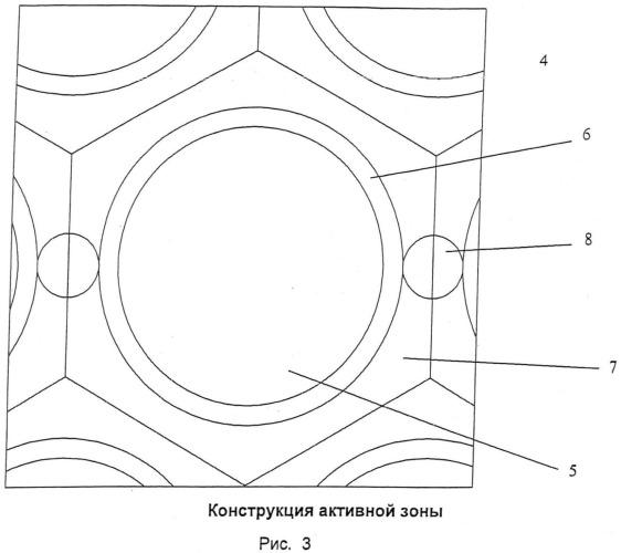 Активная зона реактора на быстрых нейтронах с натриевым теплоносителем