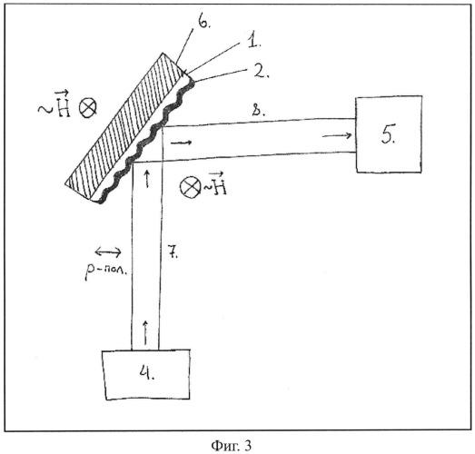 Способ магнитооптической модуляции света с использованием поверхностных плазмонов