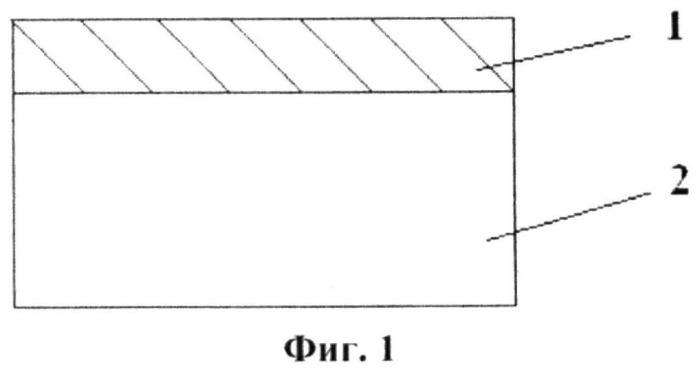 Полупроводниковый газоанализатор угарного газа