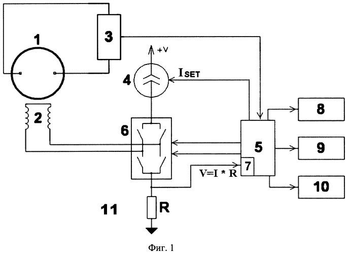 Электромагнитный расходомер и способ контроля измерения расхода текучих сред