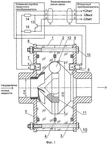 Шариковый электронно-оптический первичный преобразователь расхода прозрачных жидкостей